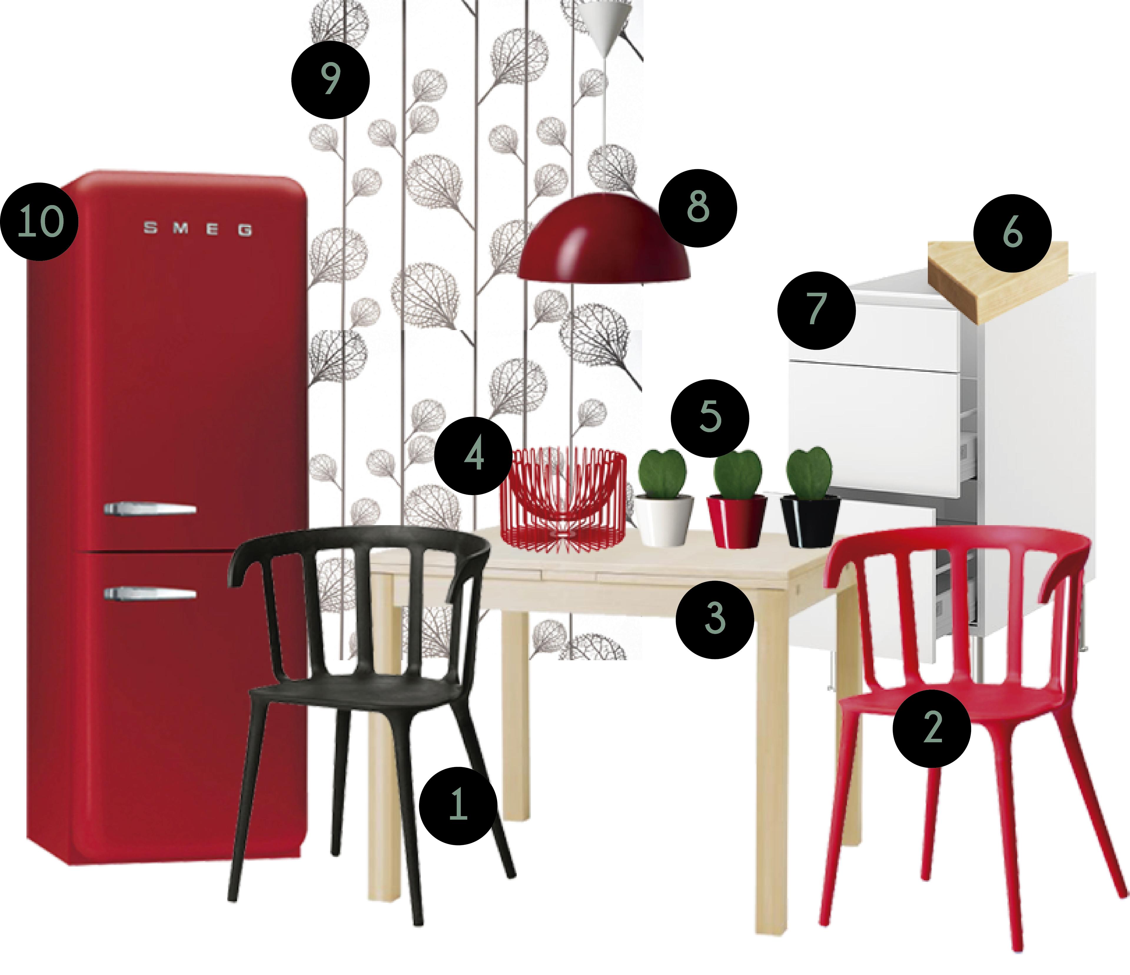 Cocinas estilo n rdico estilo escandinavo - Ikea accesorios cocina ...